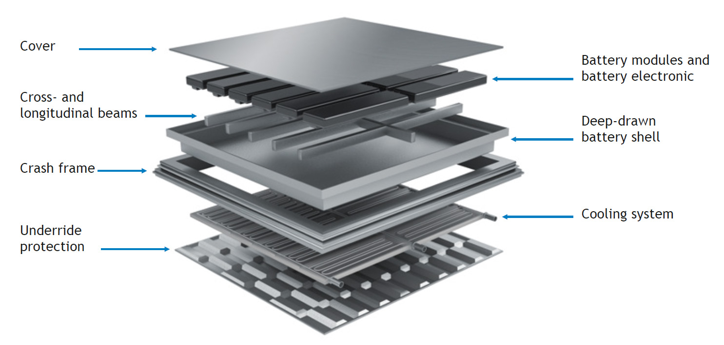 Stainless steel concept for an EV battery compartment