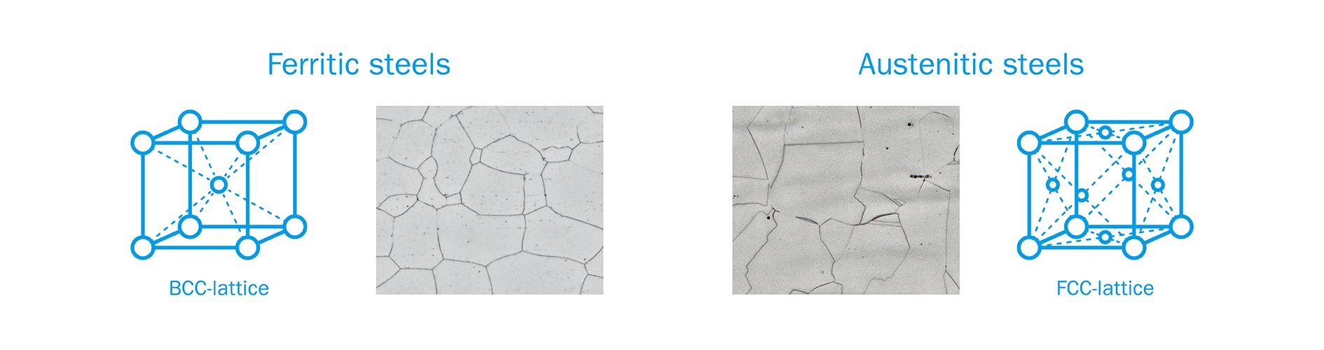 Ferritic steels and austenitic steels comparison