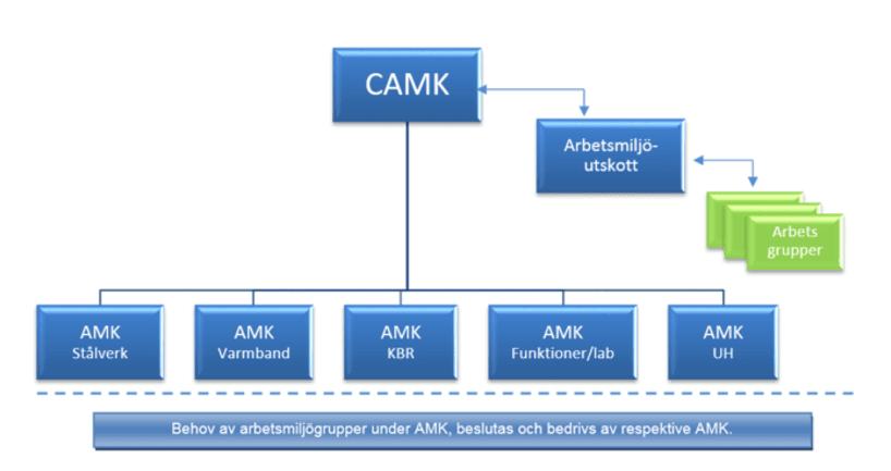 Outokumpu-Avesta-CAMK