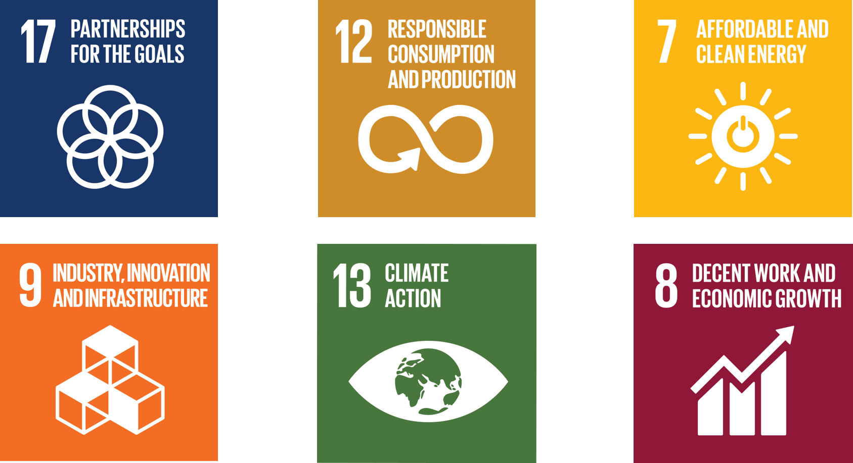 Outokumpu's focus SDGs